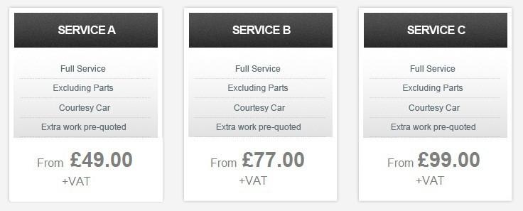 Grosvenor Motor Company Pricing Table